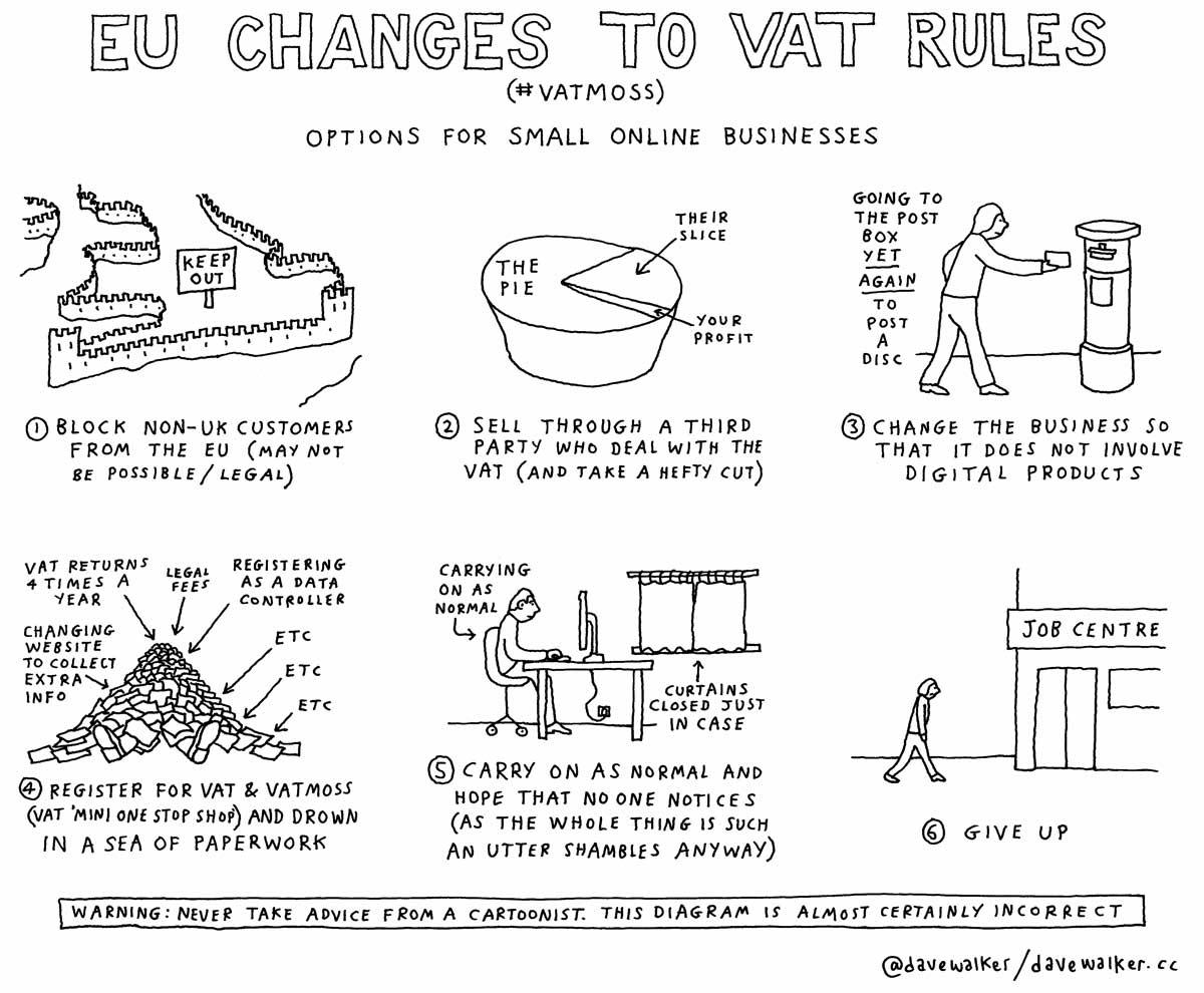 Compagnie-M_new_VAT_rule